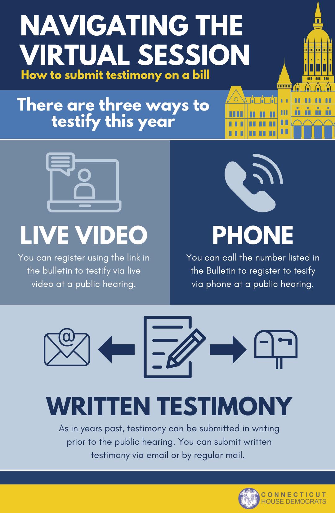 Farrar Testimony Types